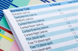 Sample of thyroid test results